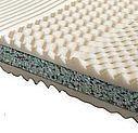 řez jádra matrace