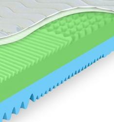 matrace v akci 1+1 z kvalitních studených pěn-detail